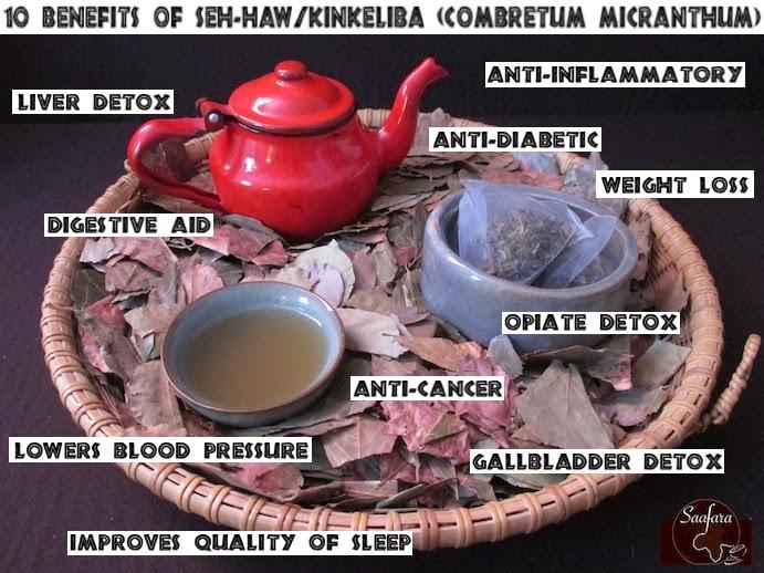 seh-haw kinkeliba combretum micranthum benefits